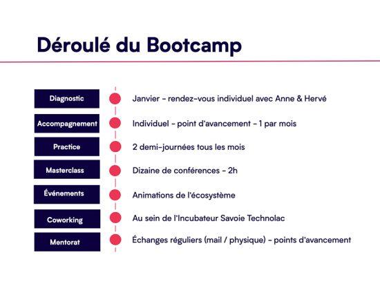 bootcamp-tremplin2020