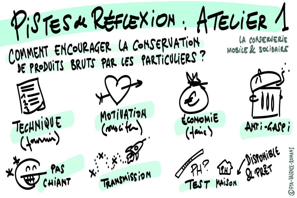 sketchnote conservation